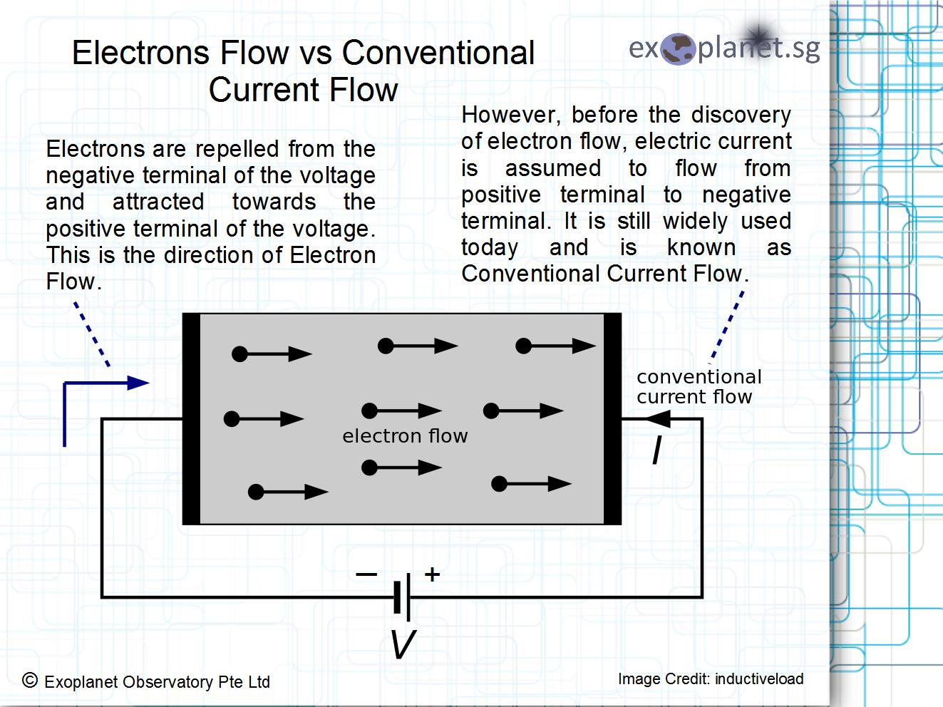 electric current and current flow Current is the flow of electrons in a circuit or electrical systemyou can also think of current as the quantity, or volume, of water flowing through a water pipe electrical current is measured in amperage,.